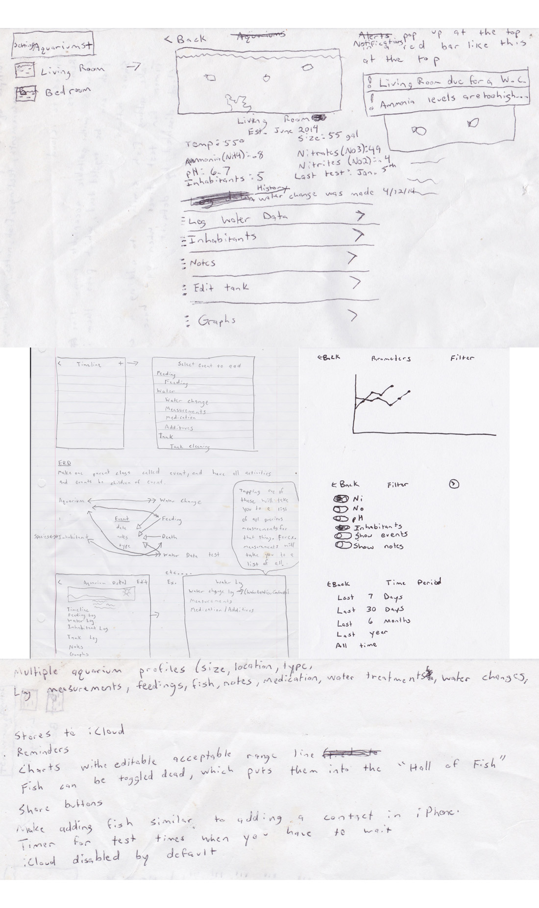 Original notes from the design process.